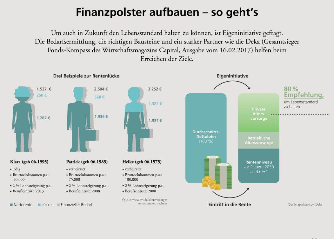 Ungewöhnlich Zeichnungspläne Bilder - Der Schaltplan - greigo.com